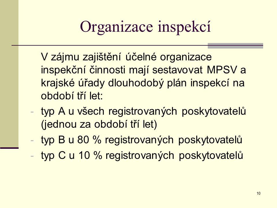 10 Organizace inspekcí V zájmu zajištění účelné organizace inspekční činnosti mají sestavovat MPSV a krajské úřady dlouhodobý plán inspekcí na období tří let: - typ A u všech registrovaných poskytovatelů (jednou za období tří let) - typ B u 80 % registrovaných poskytovatelů - typ C u 10 % registrovaných poskytovatelů