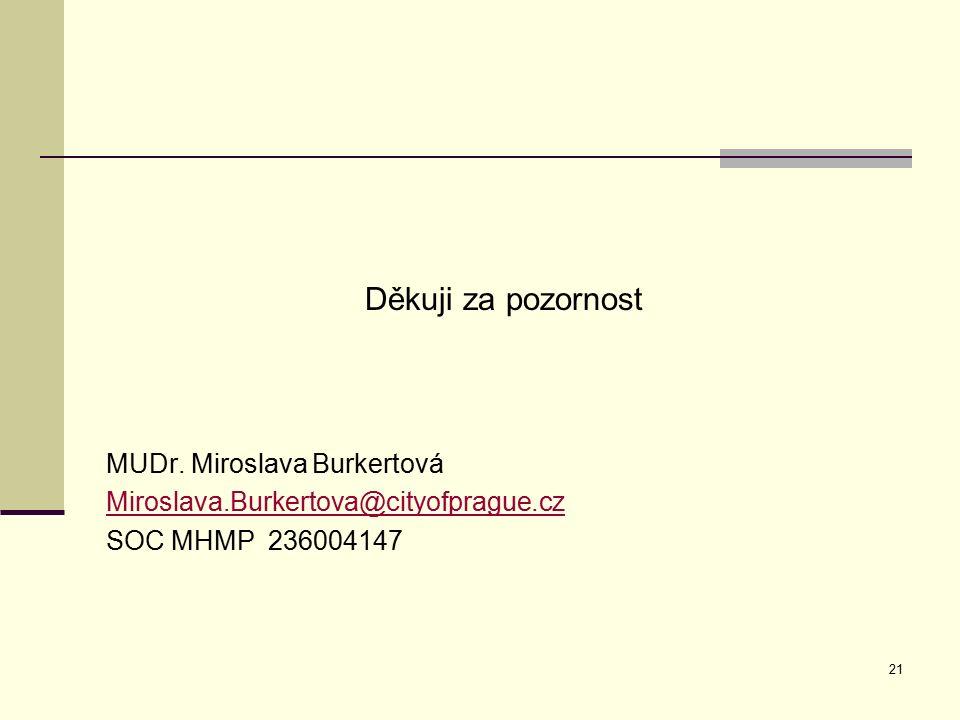 21 Děkuji za pozornost MUDr. Miroslava Burkertová Miroslava.Burkertova@cityofprague.cz SOC MHMP 236004147