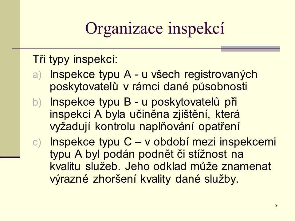 9 Organizace inspekcí Tři typy inspekcí: a) Inspekce typu A - u všech registrovaných poskytovatelů v rámci dané působnosti b) Inspekce typu B - u poskytovatelů při inspekci A byla učiněna zjištění, která vyžadují kontrolu naplňování opatření c) Inspekce typu C – v období mezi inspekcemi typu A byl podán podnět či stížnost na kvalitu služeb.