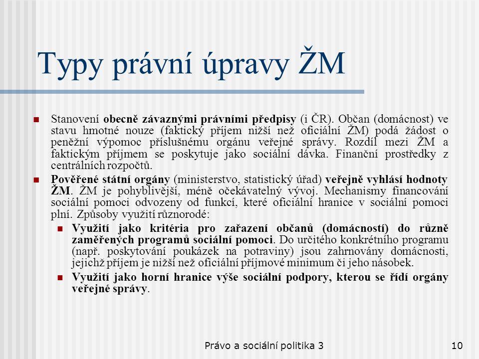 Právo a sociální politika 310 Typy právní úpravy ŽM Stanovení obecně závaznými právními předpisy (i ČR). Občan (domácnost) ve stavu hmotné nouze (fakt