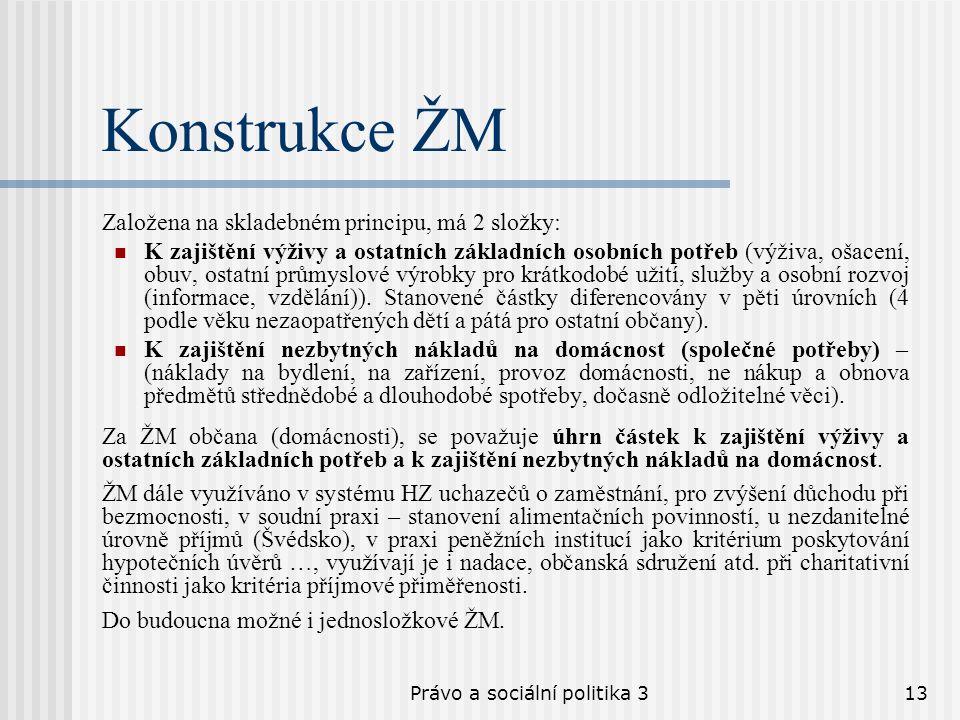 Právo a sociální politika 313 Konstrukce ŽM Založena na skladebném principu, má 2 složky: K zajištění výživy a ostatních základních osobních potřeb (v