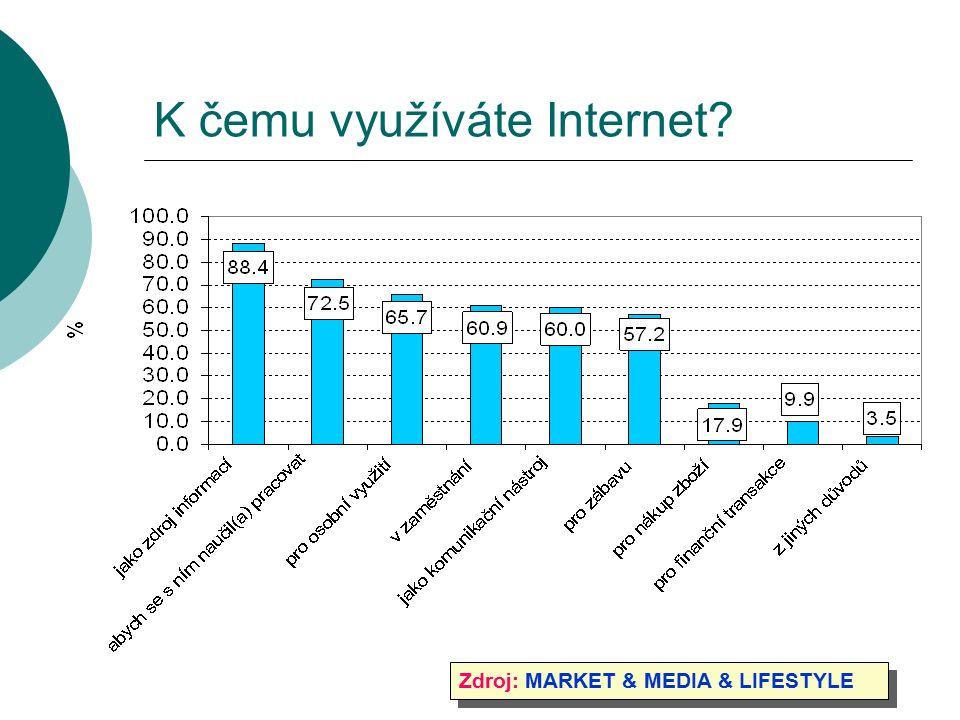 K čemu využíváte Internet Zdroj: MARKET & MEDIA & LIFESTYLE
