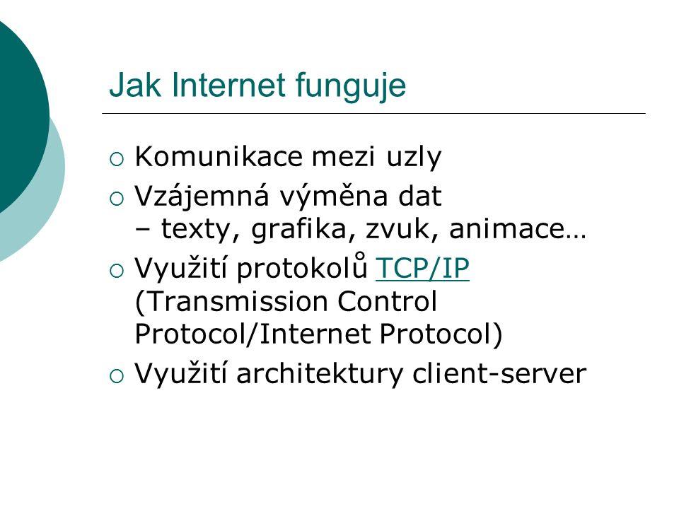 Jak Internet funguje  Komunikace mezi uzly  Vzájemná výměna dat – texty, grafika, zvuk, animace…  Využití protokolů TCP/IP (Transmission Control Protocol/Internet Protocol)TCP/IP  Využití architektury client-server