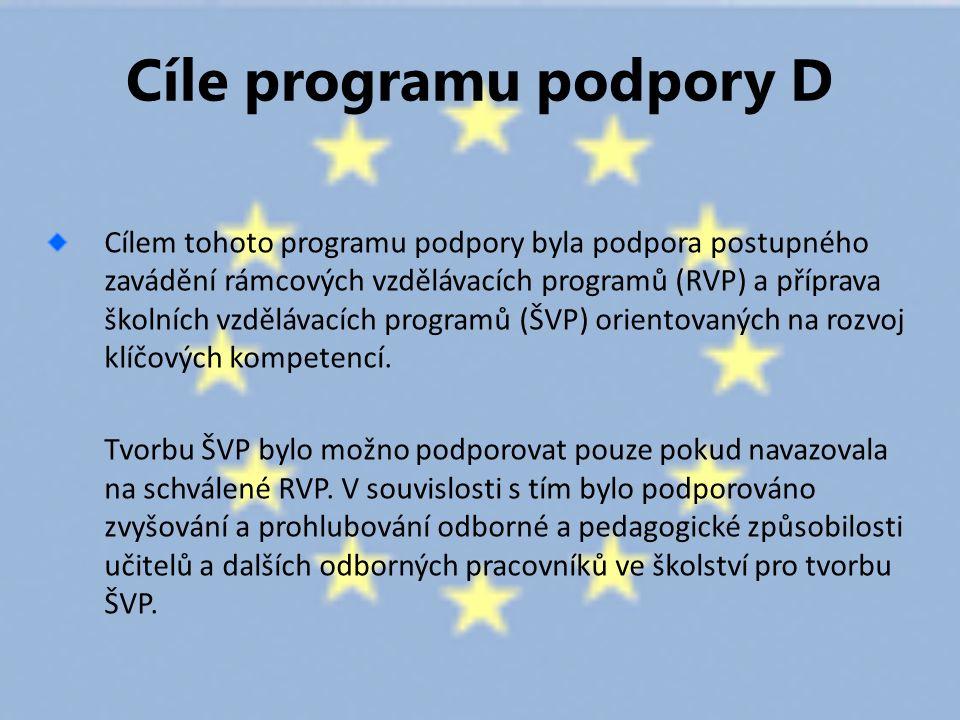 Cíle programu podpory D Cílem tohoto programu podpory byla podpora postupného zavádění rámcových vzdělávacích programů (RVP) a příprava školních vzdělávacích programů (ŠVP) orientovaných na rozvoj klíčových kompetencí.