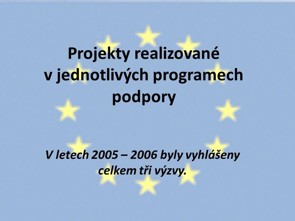 Projekty realizované v jednotlivých programech podpory V letech 2005 – 2006 byly vyhlášeny celkem tři výzvy.