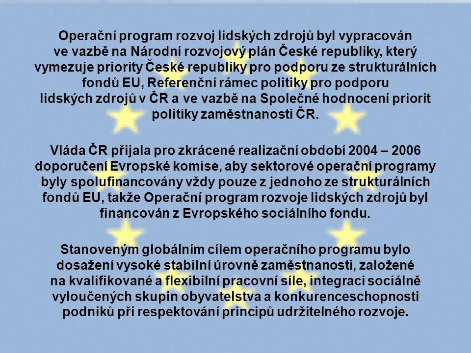 Operační program rozvoj lidských zdrojů byl vypracován ve vazbě na Národní rozvojový plán České republiky, který vymezuje priority České republiky pro podporu ze strukturálních fondů EU, Referenční rámec politiky pro podporu lidských zdrojů v ČR a ve vazbě na Společné hodnocení priorit politiky zaměstnanosti ČR.
