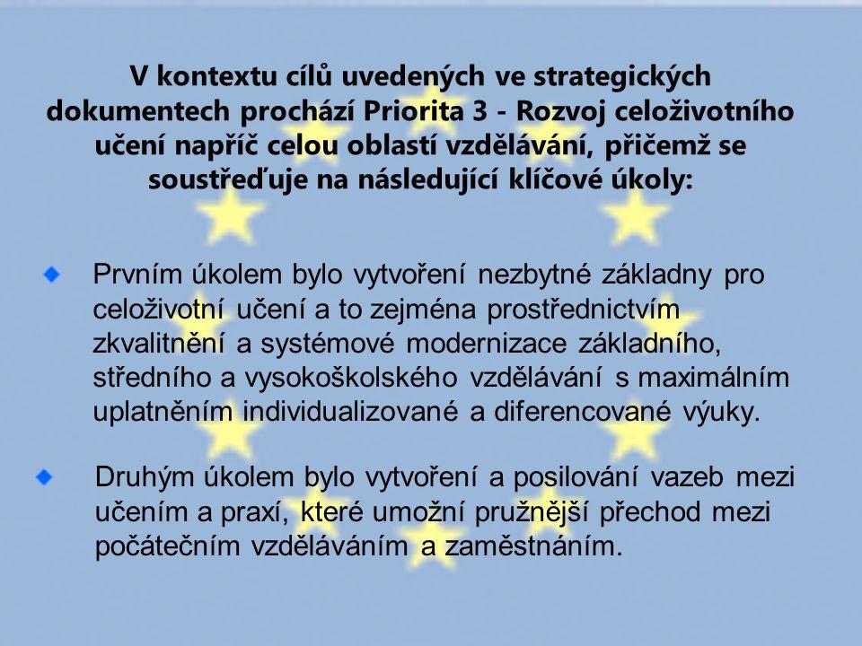Grantové projekty v Opatření 3.1 byly realizovány příjemci z celého území České republiky.