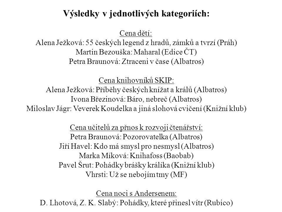 Výsledky v jednotlivých kategoriích: Cena dětí: Alena Ježková: 55 českých legend z hradů, zámků a tvrzí (Práh) Martin Bezouška: Maharal (Edice ČT) Pet