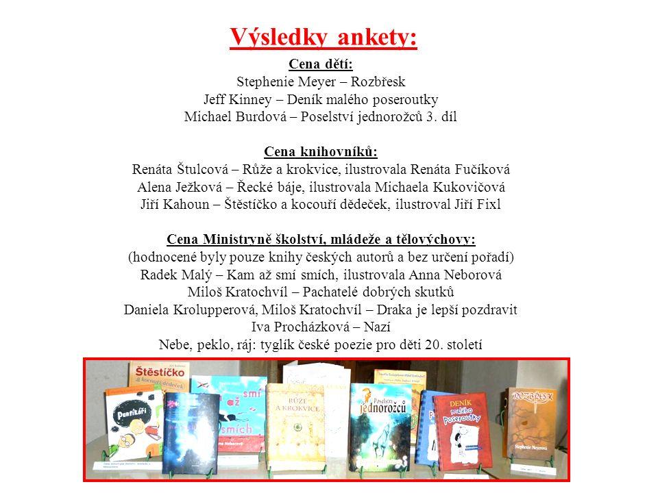 Výsledky ankety: Cena dětí: Stephenie Meyer – Rozbřesk Jeff Kinney – Deník malého poseroutky Michael Burdová – Poselství jednorožců 3. díl Cena knihov