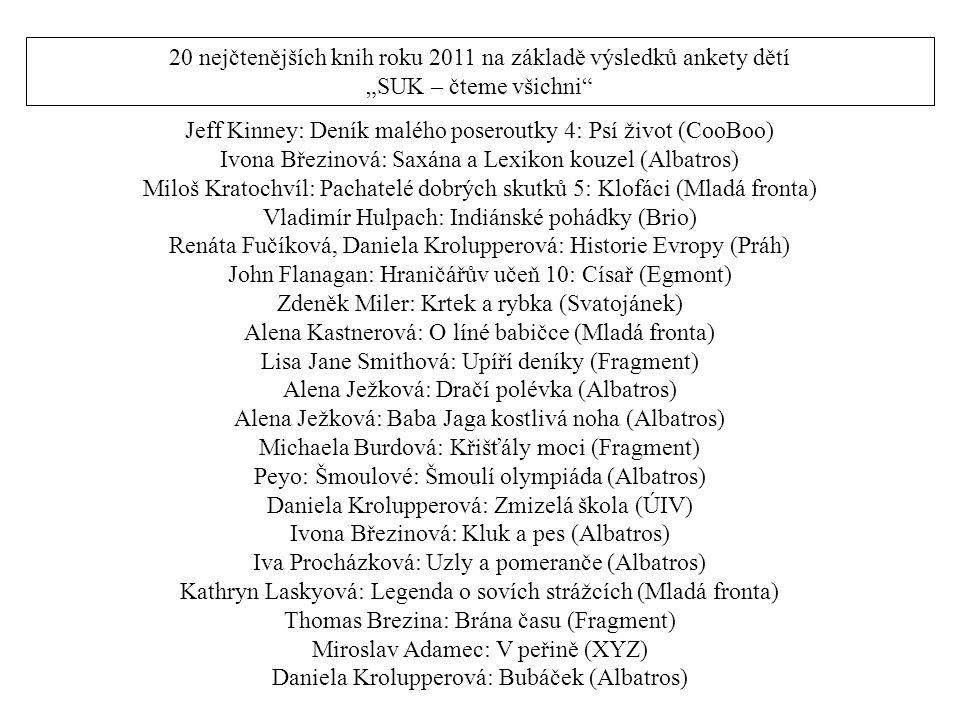"""20 nejčtenějších knih roku 2011 na základě výsledků ankety dětí """"SUK – čteme všichni"""" Jeff Kinney: Deník malého poseroutky 4: Psí život (CooBoo) Ivona"""