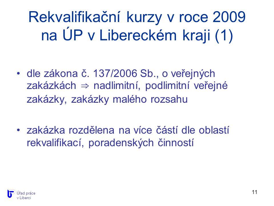 11 Rekvalifikační kurzy v roce 2009 na ÚP v Libereckém kraji (1) dle zákona č.