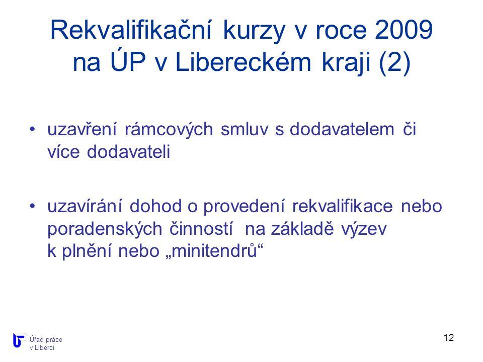 """12 Rekvalifikační kurzy v roce 2009 na ÚP v Libereckém kraji (2) uzavření rámcových smluv s dodavatelem či více dodavateli uzavírání dohod o provedení rekvalifikace nebo poradenských činností na základě výzev k plnění nebo """"minitendrů Úřad práce v Liberci"""