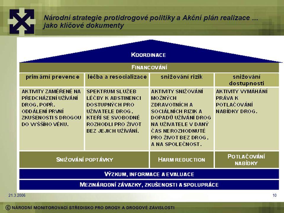 21.3.200610 Národní strategie protidrogové politiky a Akční plán realizace... jako klíčové dokumenty