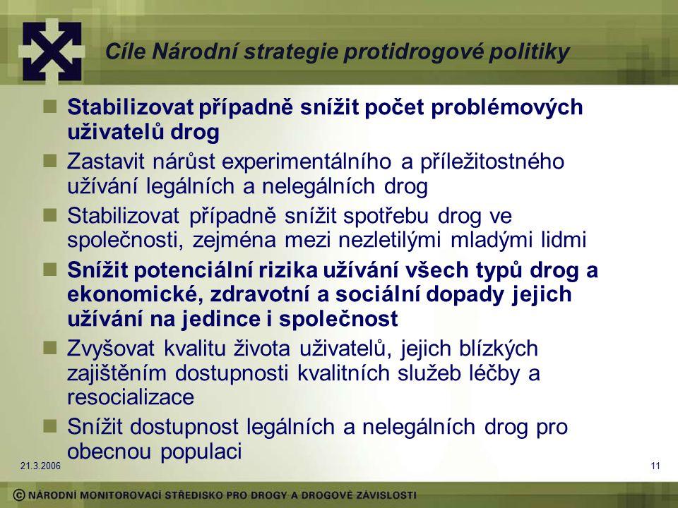21.3.200611 Cíle Národní strategie protidrogové politiky Stabilizovat případně snížit počet problémových uživatelů drog Zastavit nárůst experimentální