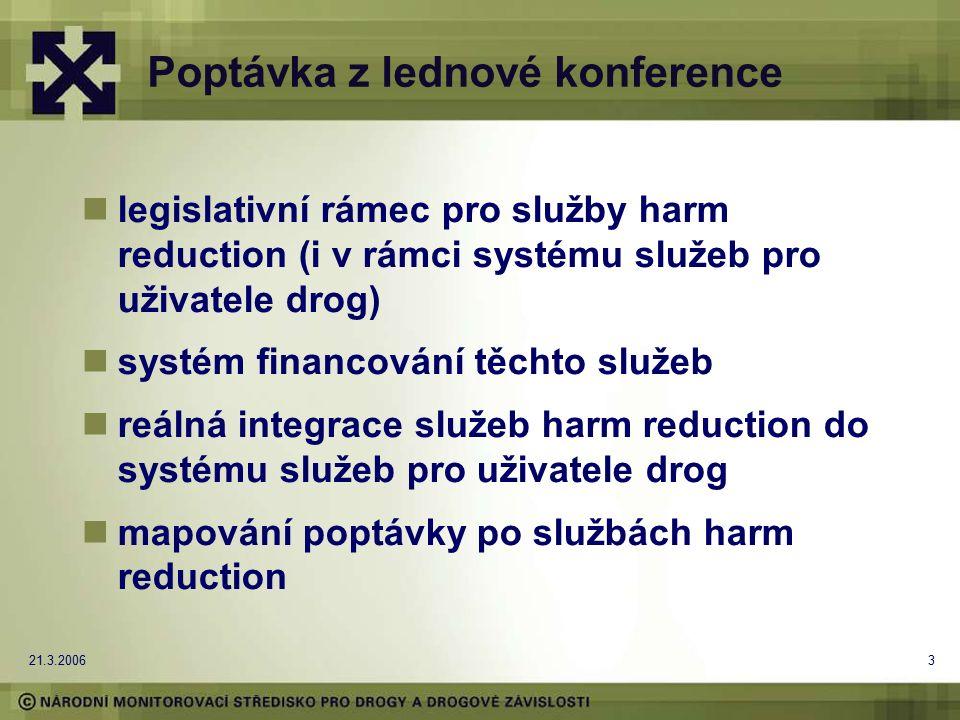 21.3.20063 Poptávka z lednové konference legislativní rámec pro služby harm reduction (i v rámci systému služeb pro uživatele drog) systém financování těchto služeb reálná integrace služeb harm reduction do systému služeb pro uživatele drog mapování poptávky po službách harm reduction