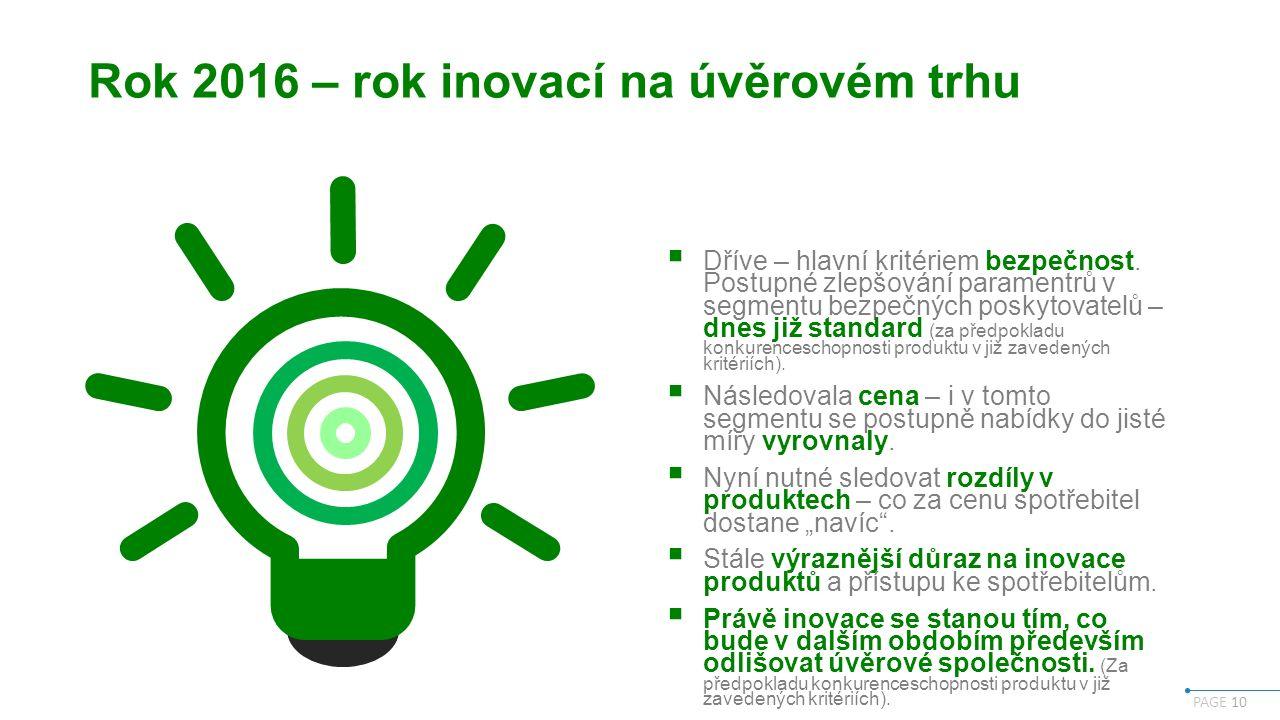 PAGE 10 Rok 2016 – rok inovací na úvěrovém trhu  Dříve – hlavní kritériem bezpečnost.