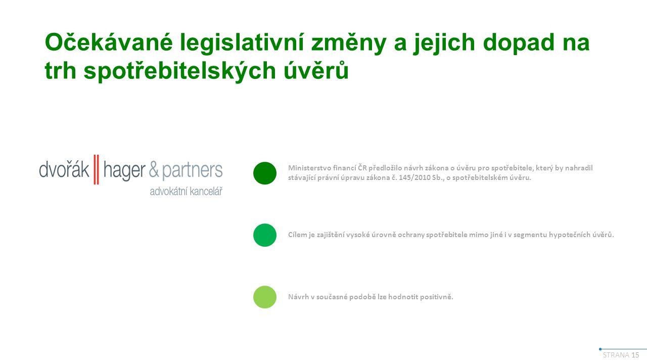 STRANA 15 Očekávané legislativní změny a jejich dopad na trh spotřebitelských úvěrů Ministerstvo financí ČR předložilo návrh zákona o úvěru pro spotřebitele, který by nahradil stávající právní úpravu zákona č.