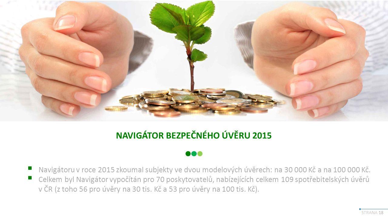 STRANA 18  Navigátoru v roce 2015 zkoumal subjekty ve dvou modelových úvěrech: na 30 000 Kč a na 100 000 Kč.