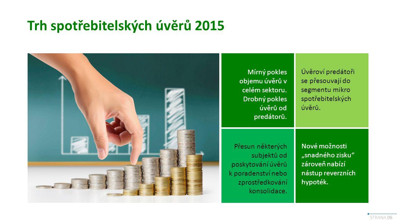 STRANA 06 Trh spotřebitelských úvěrů 2015 Mírný pokles objemu úvěrů v celém sektoru.