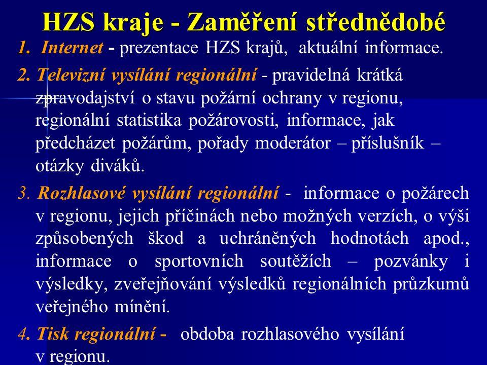 HZS kraje - Zaměření střednědobé 1. 1. Internet - prezentace HZS krajů, aktuální informace.