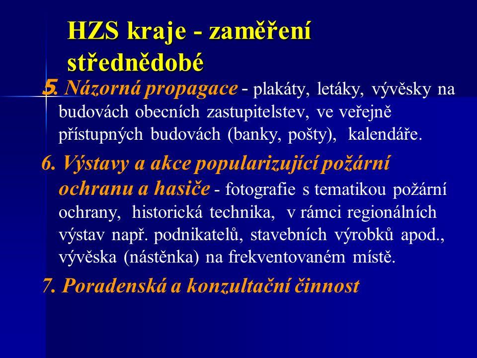 HZS kraje - zaměření střednědobé 5.