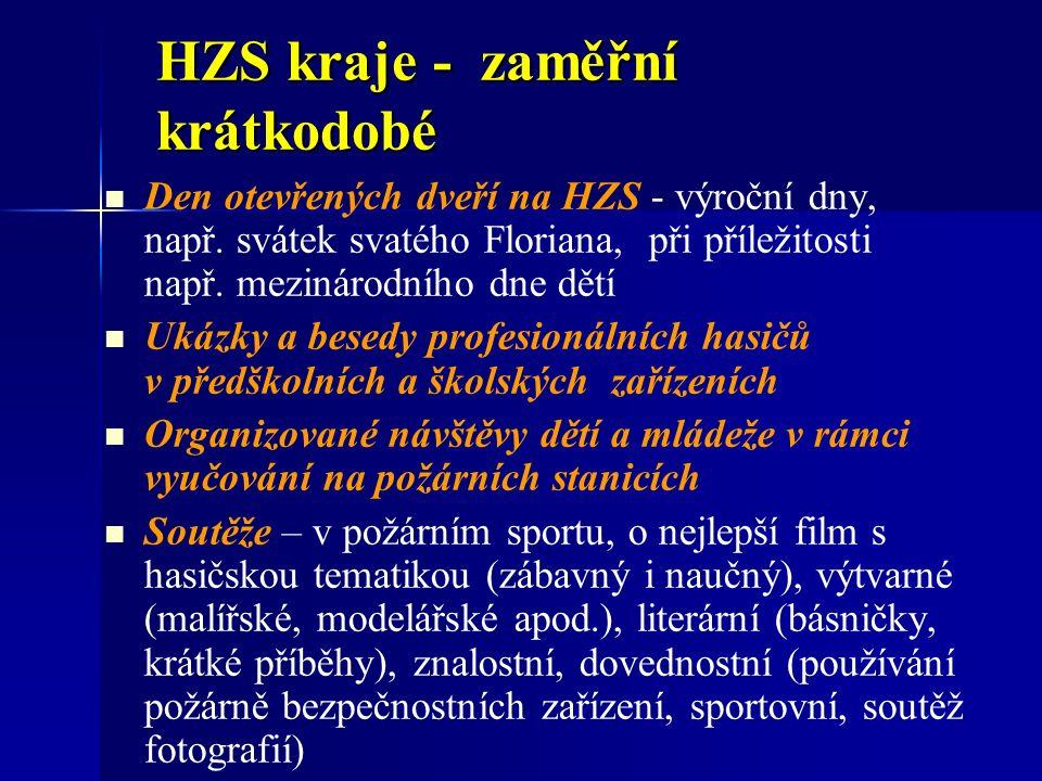 HZS kraje - zaměřní krátkodobé Den otevřených dveří na HZS - výroční dny, např.