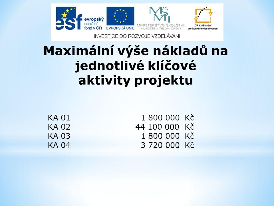 KA 01 1 800 000Kč KA 02 44 100 000Kč KA 03 1 800 000Kč KA 04 3 720 000Kč Maximální výše nákladů na jednotlivé klíčové aktivity projektu