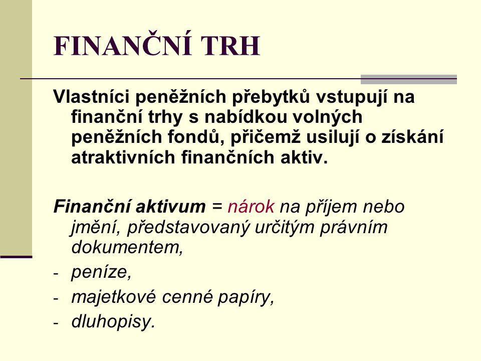 FINANČNÍ TRH Vlastníci peněžních přebytků vstupují na finanční trhy s nabídkou volných peněžních fondů, přičemž usilují o získání atraktivních finančních aktiv.