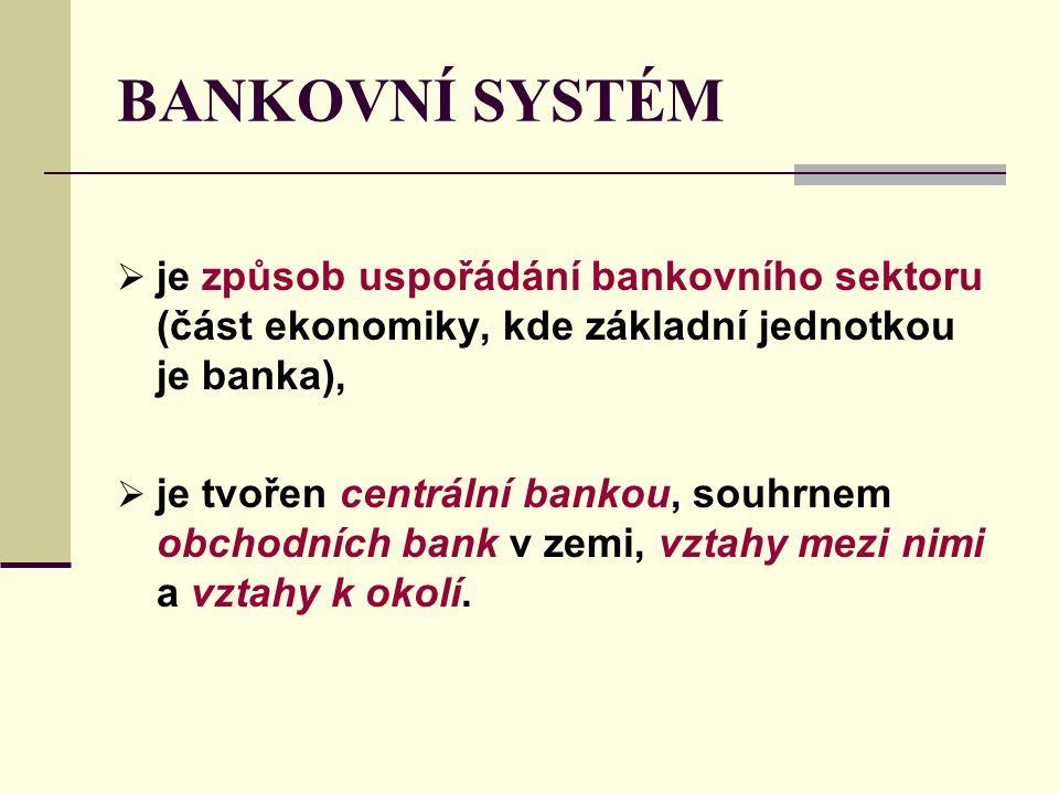 BANKOVNÍ SYSTÉM  je způsob uspořádání bankovního sektoru (část ekonomiky, kde základní jednotkou je banka),  je tvořen centrální bankou, souhrnem obchodních bank v zemi, vztahy mezi nimi a vztahy k okolí.