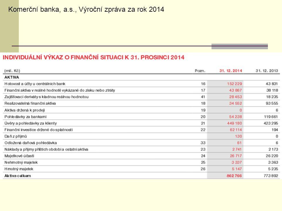 Komerční banka, a.s., Výroční zpráva za rok 2014