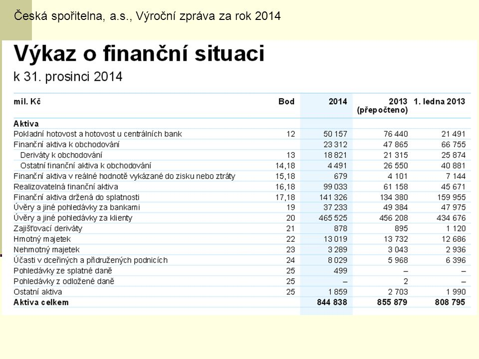 Česká spořitelna, a.s., Výroční zpráva za rok 2014