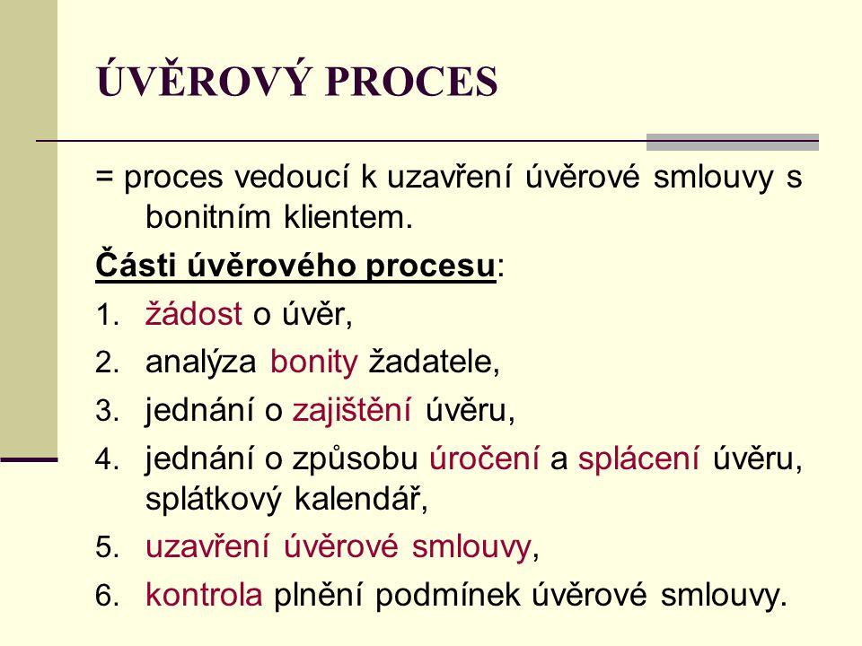 ÚVĚROVÝ PROCES = proces vedoucí k uzavření úvěrové smlouvy s bonitním klientem.