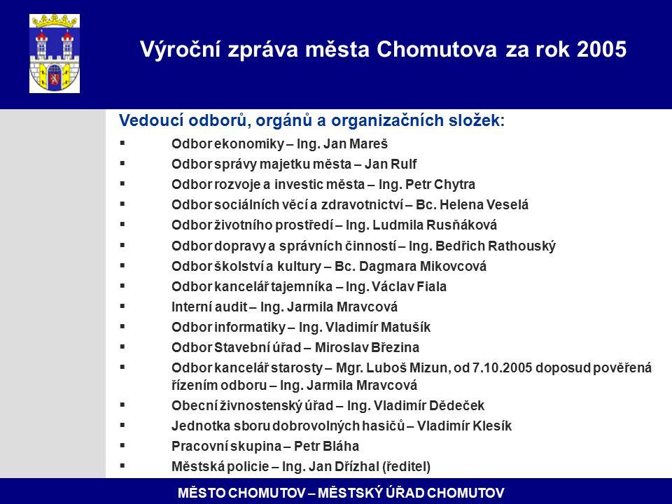 MĚSTO CHOMUTOV – MĚSTSKÝ ÚŘAD CHOMUTOV Vedoucí odborů, orgánů a organizačních složek:  Odbor ekonomiky – Ing.