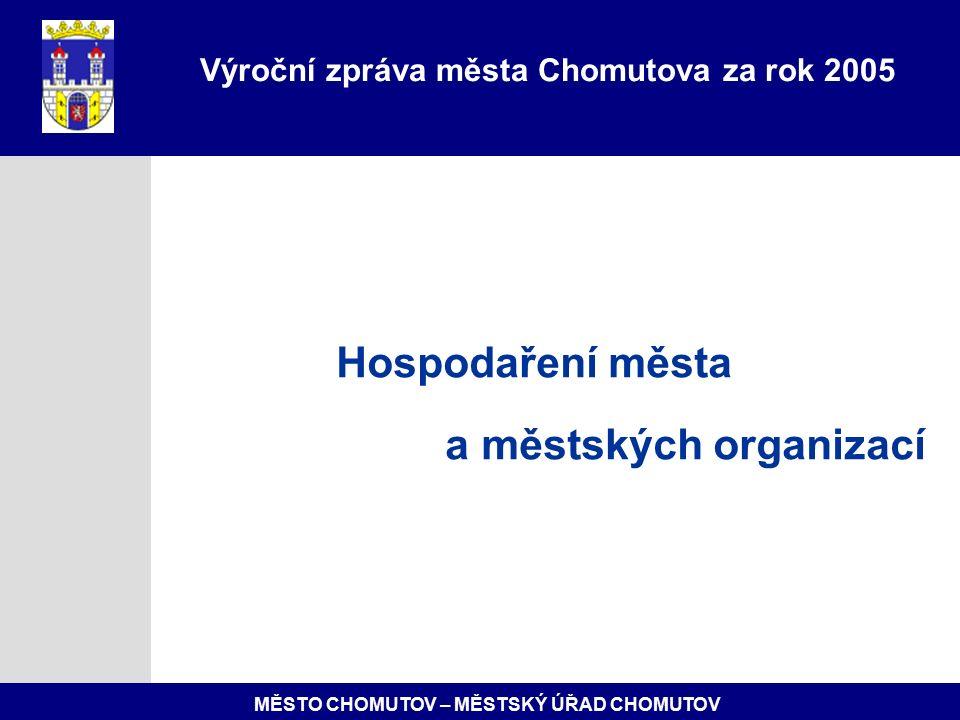 MĚSTO CHOMUTOV – MĚSTSKÝ ÚŘAD CHOMUTOV Hospodaření města a městských organizací Výroční zpráva města Chomutova za rok 2005