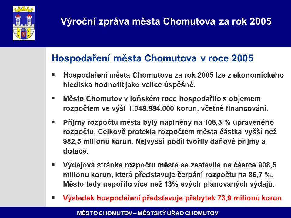 MĚSTO CHOMUTOV – MĚSTSKÝ ÚŘAD CHOMUTOV Hospodaření města Chomutova v roce 2005  Hospodaření města Chomutova za rok 2005 lze z ekonomického hlediska hodnotit jako velice úspěšné.