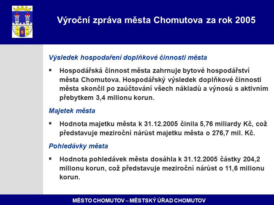 MĚSTO CHOMUTOV – MĚSTSKÝ ÚŘAD CHOMUTOV Výsledek hospodaření doplňkové činnosti města  Hospodářská činnost města zahrnuje bytové hospodářství města Chomutova.