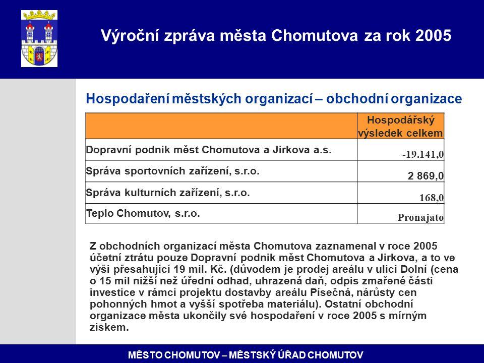 MĚSTO CHOMUTOV – MĚSTSKÝ ÚŘAD CHOMUTOV Hospodaření městských organizací – obchodní organizace Výroční zpráva města Chomutova za rok 2005 Z obchodních organizací města Chomutova zaznamenal v roce 2005 účetní ztrátu pouze Dopravní podnik měst Chomutova a Jirkova, a to ve výši přesahující 19 mil.