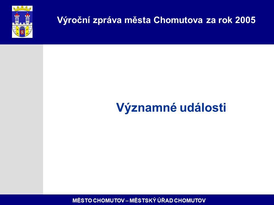 MĚSTO CHOMUTOV – MĚSTSKÝ ÚŘAD CHOMUTOV Významné události Výroční zpráva města Chomutova za rok 2005