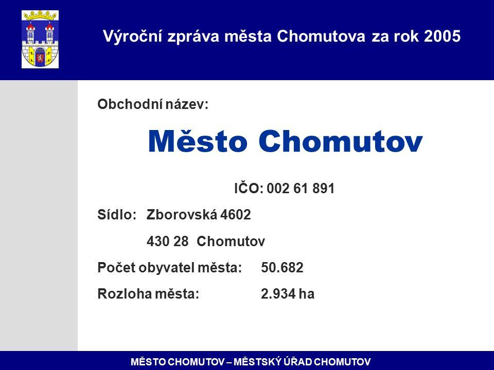 MĚSTO CHOMUTOV – MĚSTSKÝ ÚŘAD CHOMUTOV Obchodní název: Město Chomutov IČO: 002 61 891 Sídlo:Zborovská 4602 430 28 Chomutov Počet obyvatel města: 50.682 Rozloha města: 2.934 ha Výroční zpráva města Chomutova za rok 2005