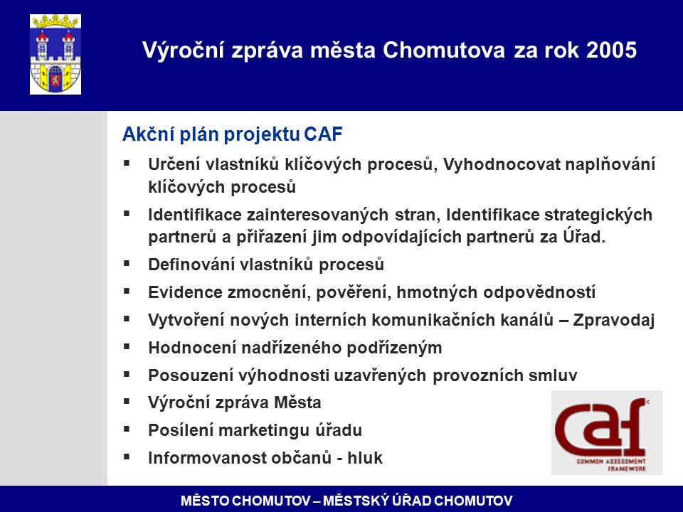 MĚSTO CHOMUTOV – MĚSTSKÝ ÚŘAD CHOMUTOV Akční plán projektu CAF  Určení vlastníků klíčových procesů, Vyhodnocovat naplňování klíčových procesů  Identifikace zainteresovaných stran, Identifikace strategických partnerů a přiřazení jim odpovídajících partnerů za Úřad.