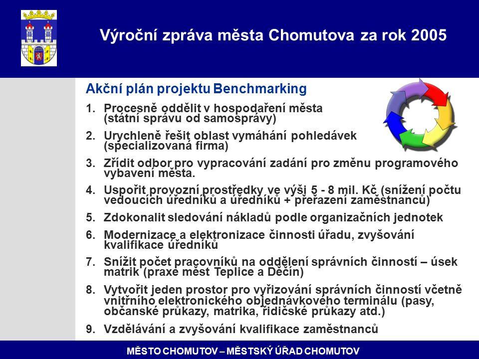 MĚSTO CHOMUTOV – MĚSTSKÝ ÚŘAD CHOMUTOV Akční plán projektu Benchmarking 1.