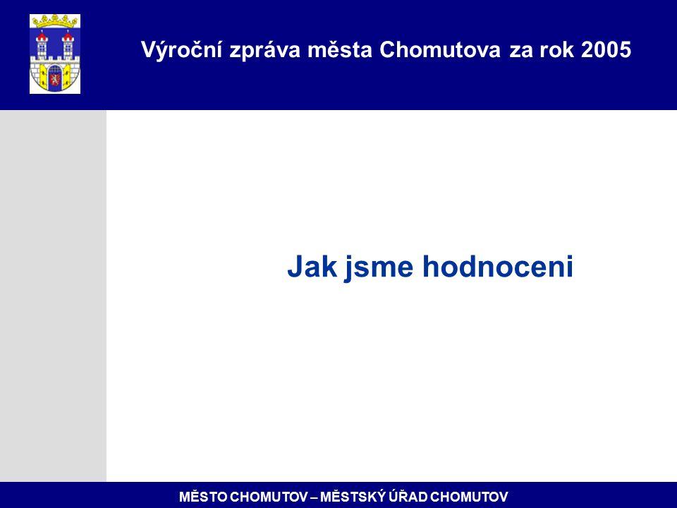 MĚSTO CHOMUTOV – MĚSTSKÝ ÚŘAD CHOMUTOV Jak jsme hodnoceni Výroční zpráva města Chomutova za rok 2005