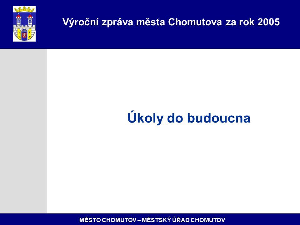 MĚSTO CHOMUTOV – MĚSTSKÝ ÚŘAD CHOMUTOV Úkoly do budoucna Výroční zpráva města Chomutova za rok 2005