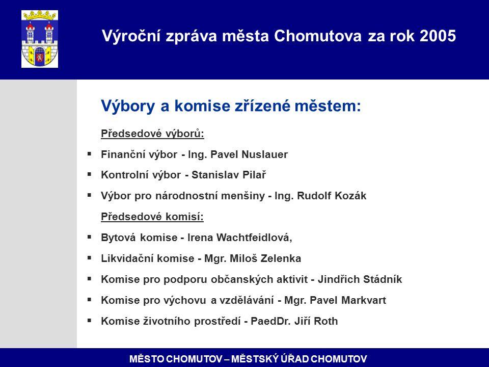 MĚSTO CHOMUTOV – MĚSTSKÝ ÚŘAD CHOMUTOV Výbory a komise zřízené městem: Předsedové výborů:  Finanční výbor - Ing.