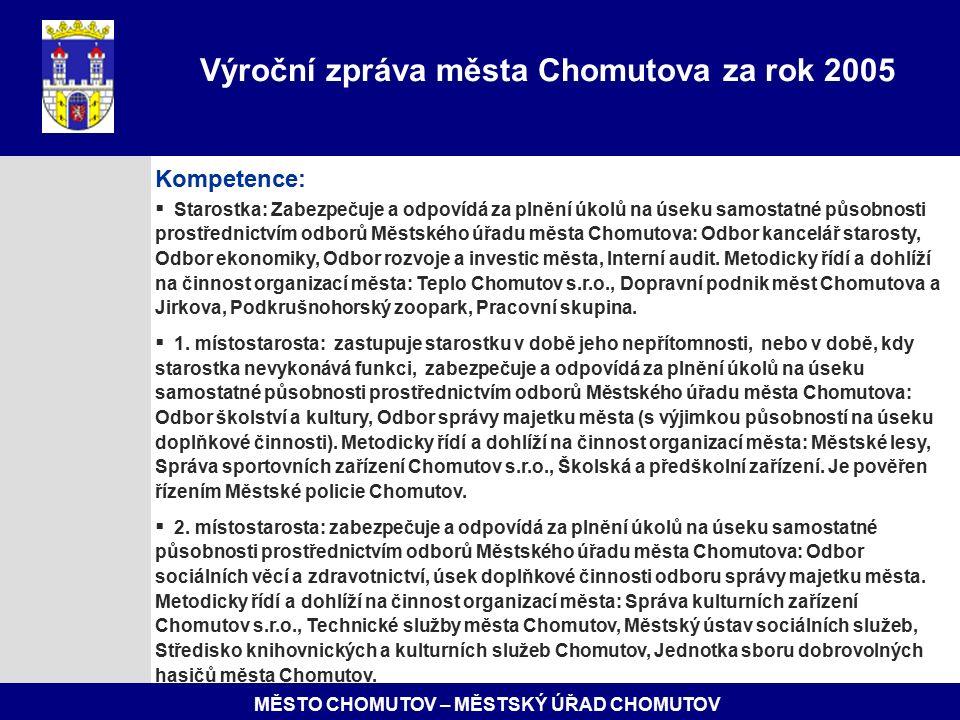 MĚSTO CHOMUTOV – MĚSTSKÝ ÚŘAD CHOMUTOV Hospodaření města Chomutova v roce 2005 .