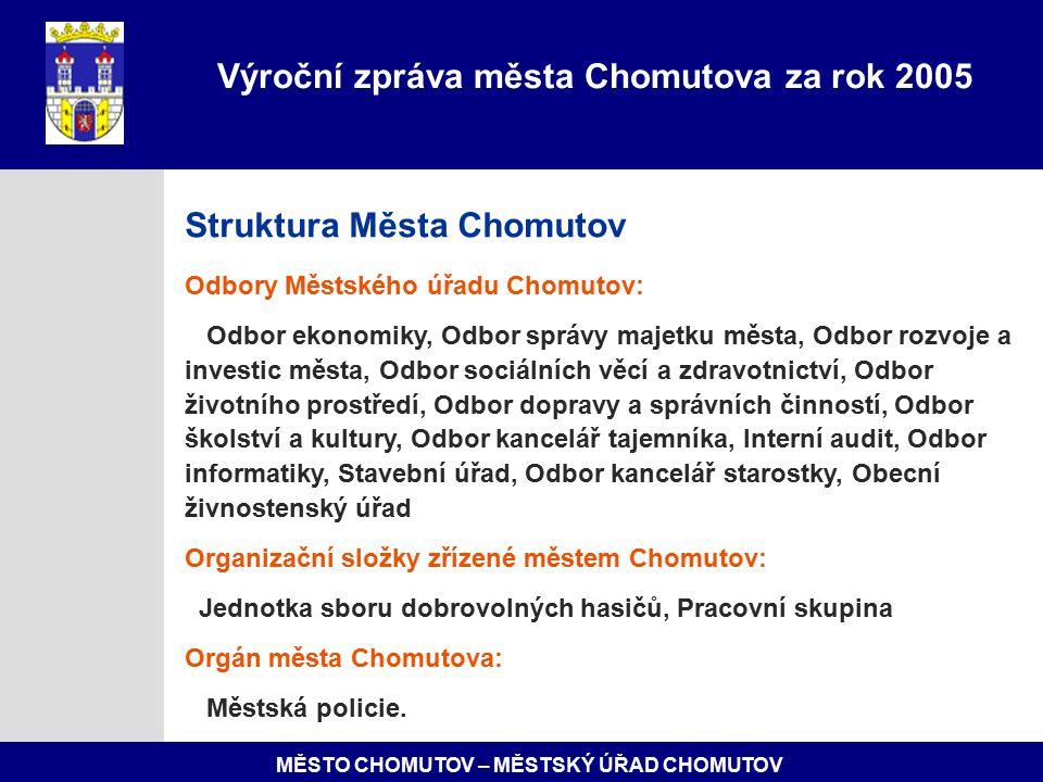 MĚSTO CHOMUTOV – MĚSTSKÝ ÚŘAD CHOMUTOV Vývoj hospodaření města Chomutova v roce 2005 Výroční zpráva města Chomutova za rok 2005