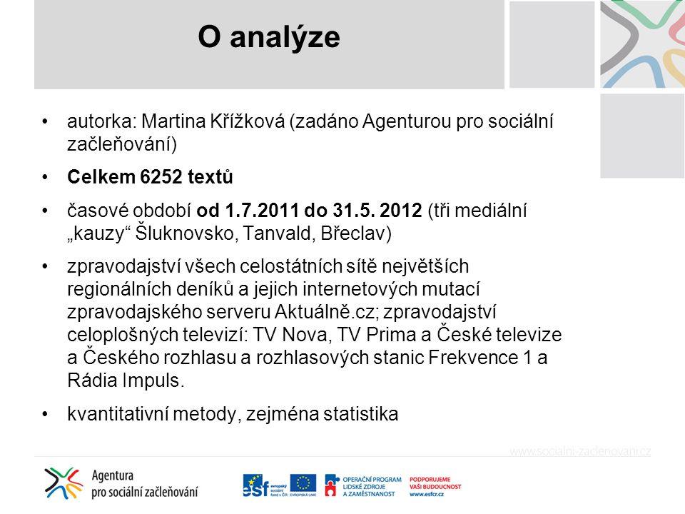O analýze autorka: Martina Křížková (zadáno Agenturou pro sociální začleňování) Celkem 6252 textů časové období od 1.7.2011 do 31.5. 2012 (tři mediáln