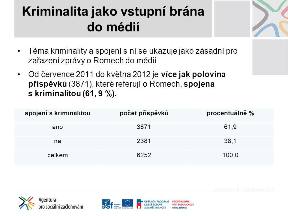 Téma kriminality a spojení s ní se ukazuje jako zásadní pro zařazení zprávy o Romech do médií Od července 2011 do května 2012 je více jak polovina příspěvků (3871), které referují o Romech, spojena s kriminalitou (61, 9 %).