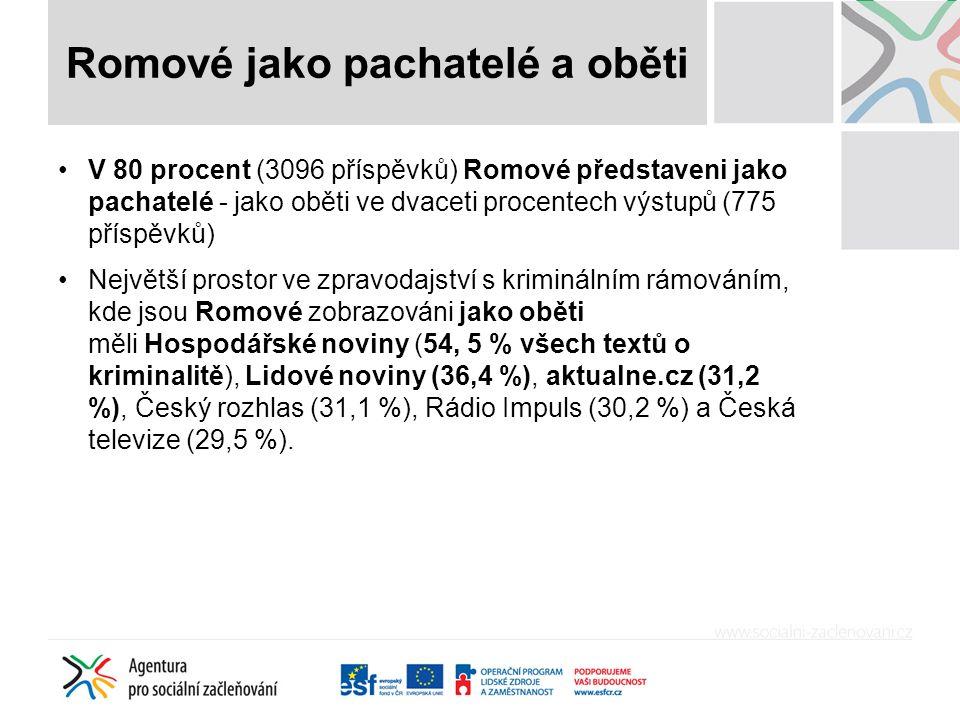 V 80 procent (3096 příspěvků) Romové představeni jako pachatelé - jako oběti ve dvaceti procentech výstupů (775 příspěvků) Největší prostor ve zpravodajství s kriminálním rámováním, kde jsou Romové zobrazováni jako oběti měli Hospodářské noviny (54, 5 % všech textů o kriminalitě), Lidové noviny (36,4 %), aktualne.cz (31,2 %), Český rozhlas (31,1 %), Rádio Impuls (30,2 %) a Česká televize (29,5 %).