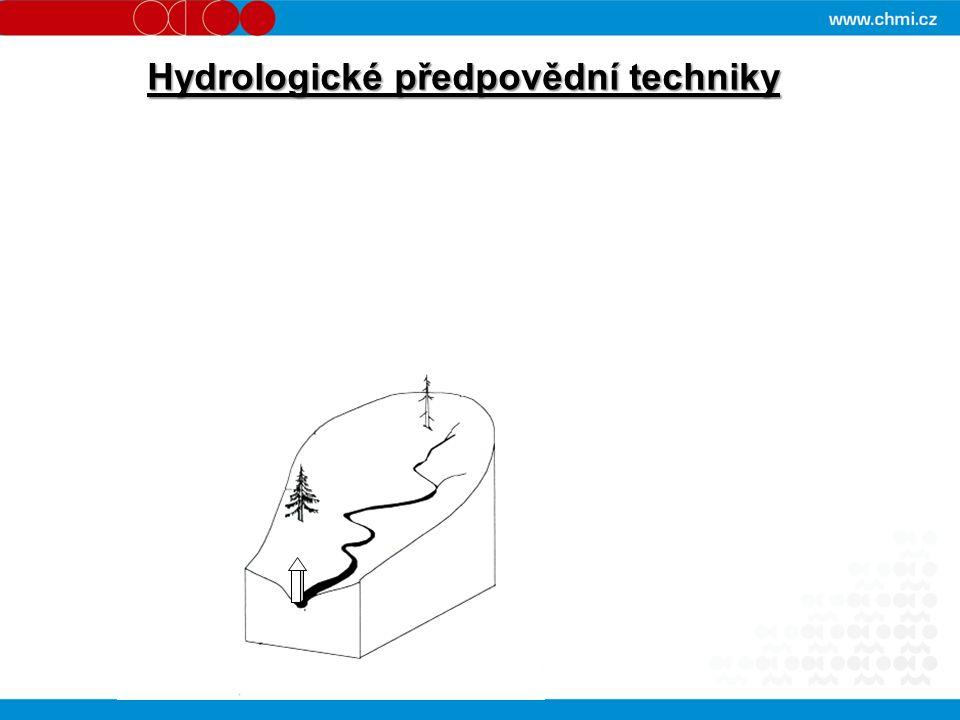 Hydrologické předpovědní techniky